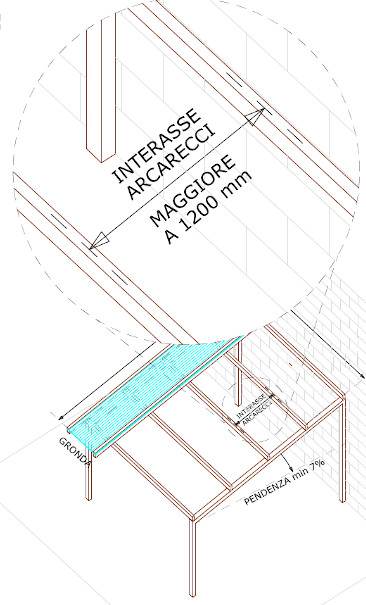 INTERASSE ARCARECCI