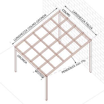 Installazione policarbonato ondulato a sormonto